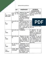 esquema proceso educativo.pdf