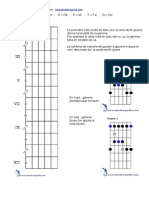 Schemas_penta_blues_m-Amadeus.pdf