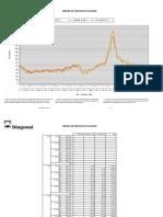 Indices Consolidados_precio algodon.pdf