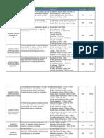 ANALIS DE AREAS CONSULTA EXTERNA.pdf