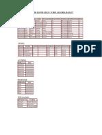 PRACT BDx CIRO.pdf