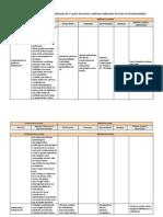 Tabela-matriz_2009 CT