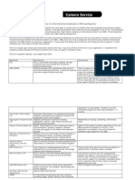 Internationl Employment Comapanies List April07