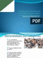 Valoración Dx II Categoria y Dimensional.ppt