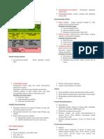231108198-Rangkuman-Ihk-Labeling.docx
