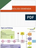 Patofisiologi Demensia