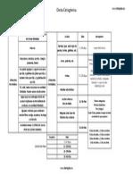 Menu dieta cetogenica pdf