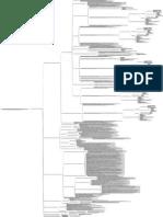 QUESITAÇÃO BÁSICA DOS EXAMES DE CORPO DE DELITO (PORTARIA PCERJ Nº 498 - BI 034 19022009) (3).pdf