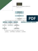 9_organigrama del proyecto.pdf