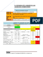 NORMATIVA_ANALISIS_COMBUSTION.pdf