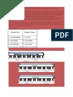 Belajar Piano Untuk Pemula