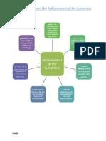 graphic organizer-mesopotamia reading lesson