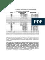administracion aduanera - analisis del flujo de comercio (INE).docx