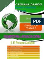 sesion 01 03.11.12- PROCESOS PARA INTEGRACION.pptx