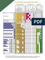 dhs chart - tika8 1407