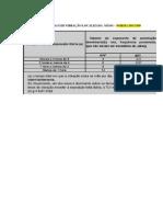 TABELA LIMITE DA ACGIH VIBRAÇÃO LOCALIZADA  MÃOS.pdf