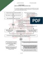 CGB Supplement 2014 - Remedies