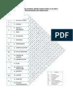 Diagrama relacional entre zonas.pdf