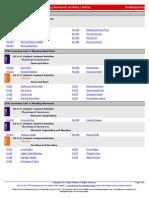 fcrr-tpri gkg activity cross reference
