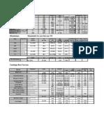 casting_standards.pdf