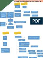 flujograma licitacion publica.docx