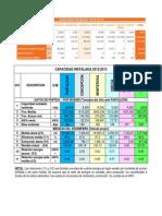140923-Comparativo interno_Grupo PANTALEÓN (2).pdf