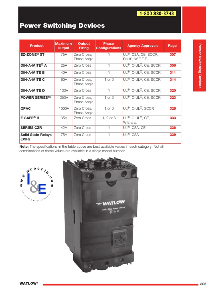 Watlow Power Switching Devices | Relay | Fuse (Electrical) on
