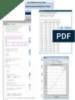 Fungsi Eksak dan Numerik Matlab