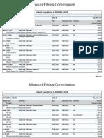 Caleb Rowden's Lobbyist Gifts, 2013-2014