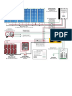 Solar Power Wiring Diagram