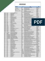 RED PROVEEDORES SEGUROS FEDERAL AL 04102013.pdf