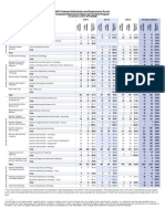 NAIT - Graduate Employment Rates by Full-time Program.pdf