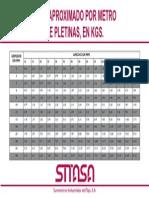 SITASA_Peso pletinas.pdf