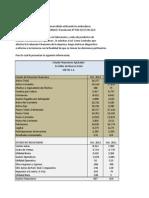 Diagnostico Financiero con Recomendaciones.xlsx