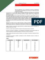 Costos en Soldadura de Mantención.pdf