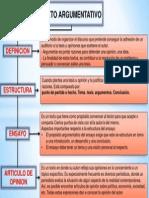 textos argumentativos.pptx