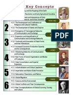 poster - 19 key concepts by period