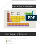 sci tech chem presentation