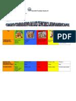 CUADROCOMPARATIVO DE LOS CEVICHES LATINOAMERICANOS.doc
