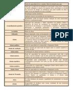 Vocabulário de termos em psiquiatria..pdf