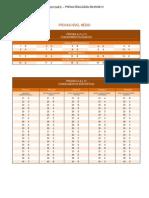 PROVAS 4 a 13 - NÍVEL MÉDIO.pdf