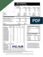Sandy Crichton September 2014 Statistics