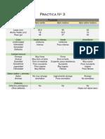 practica 3 postcosecha.pdf