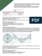 Gráfica de la Función TRIGONOMETRICAS.docx