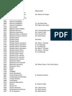 numeros de internos de la unc.docx