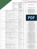 SUNARP charlas-noviembre-2013.pdf