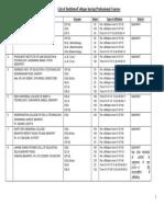 Professional_colleges.pdf