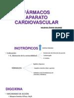 FÁRMACOS APARATO CARDIOVASCULAR.pptx
