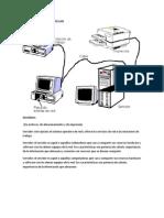 COMPONENTES DE UNA RED LAN.docx