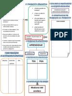 CEREBROS ÚNICOS-módulo 13 (1).pdf